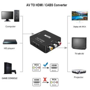 HDMI naar Tulp converter